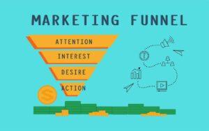 sistema di marketing